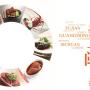 【饮食】八大菜系,你觉得最适合你的是哪一个?